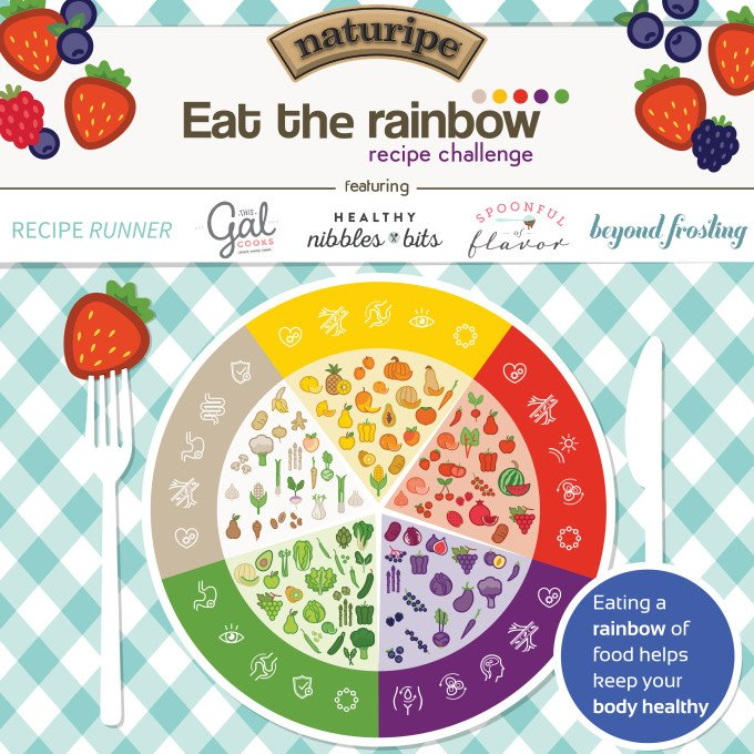 EatTheRainbow-Naturipe Farms